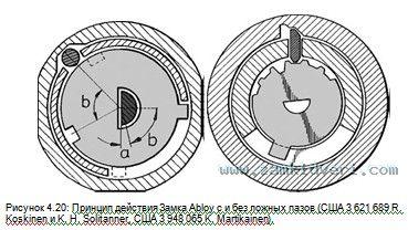 Ремонт дисковых замков своими руками