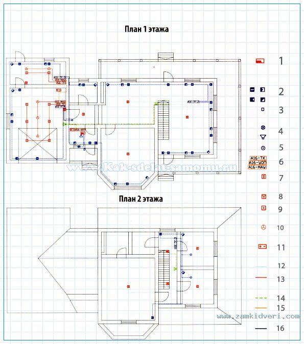 shema sistemy pojarnoi signalizacii 1
