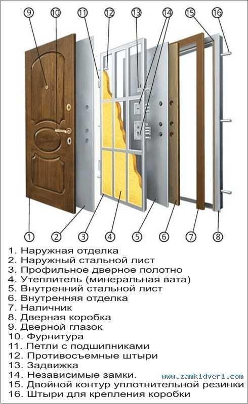 dver v razreze 2
