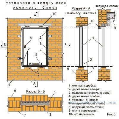 Как сделать окно в кирпичном доме 577