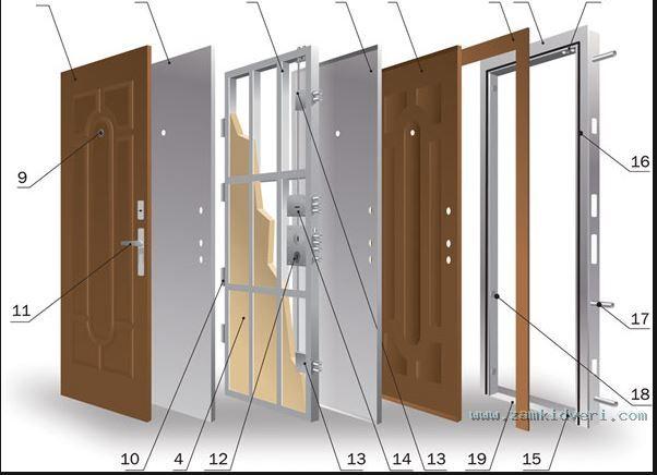 К вопросу о каркасах металлических дверей 2