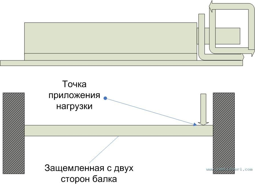 ������� �� ����������� ��� ���������� ��������: sh1.jpg ����������: 1818 ������:54.5 �� ID:6774