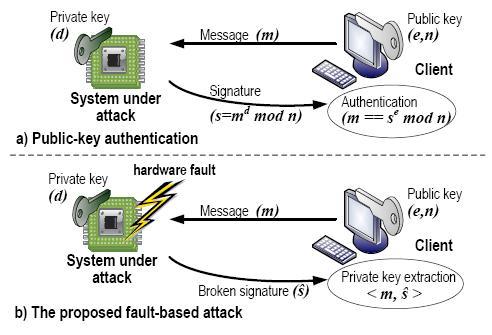 хакеры и локспикеры - одна